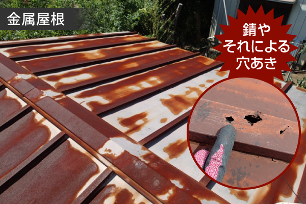 金属屋根の錆や穴あき