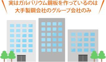 日本でガルバリウム鋼板を作っているのは大手製鋼会社のグループ会社のみ