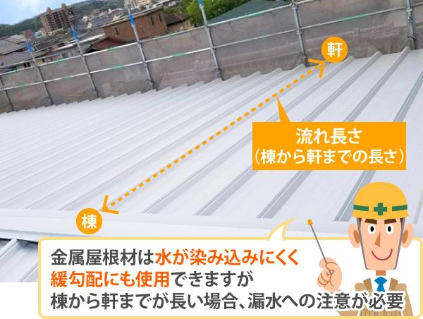 金属屋根材は棟から軒までが長い場合、漏水への注意が必要