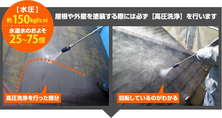 屋根や外壁を塗装する際には必ず【高圧洗浄】を行います