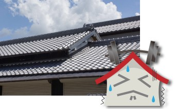 重い屋根は地震に弱い