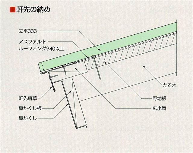 軒先唐草の納め図(断面図)を見て頂きますと唐草が水を切り流してくれることが想像できます