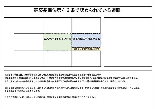 歴史ある街の茨木市には接道義務を果たしておらず再建築不可の状態にあるお宅が多く存在する