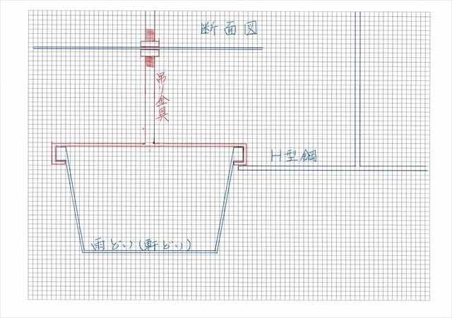 雨どい(軒樋)と吊り金具、H型鋼の位置関係を断面図で見ると雨どい(軒樋)が下がらない理由がよくわかる