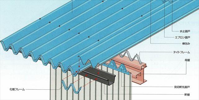 折板屋根は工場や倉庫、大規模店舗、大型のカーポート、自転車やバイク置き場の屋根に多く採用されています。