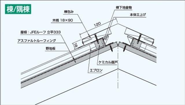 棟包み板金は立平の屋根材表面で唯一突起物形状になる