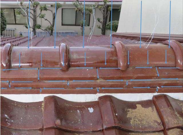 熨斗瓦の上を流れる雨水がどのように切れ流れていくかは、この写真を見ると理解できます。
