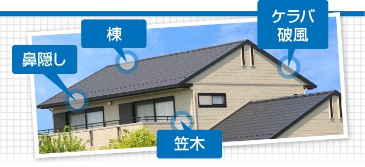 屋根周辺の各部位の名称図